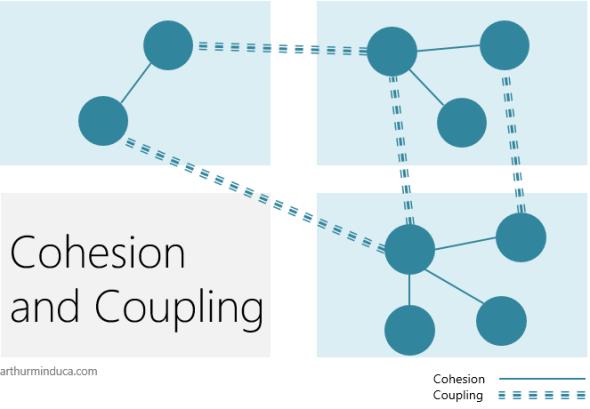 CohesionNCoupling2